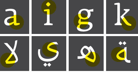 fedra-arabic-font.jpg