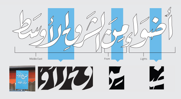 the calligraphic style of Hamra street sign was recreated with the arabic title of the exhibition and treated it further according to the concept to transform from 2D to the space design