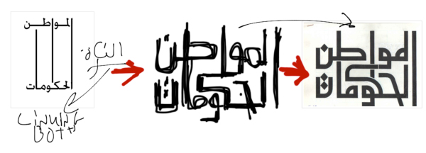 Arabic Typographic process behind the design concept