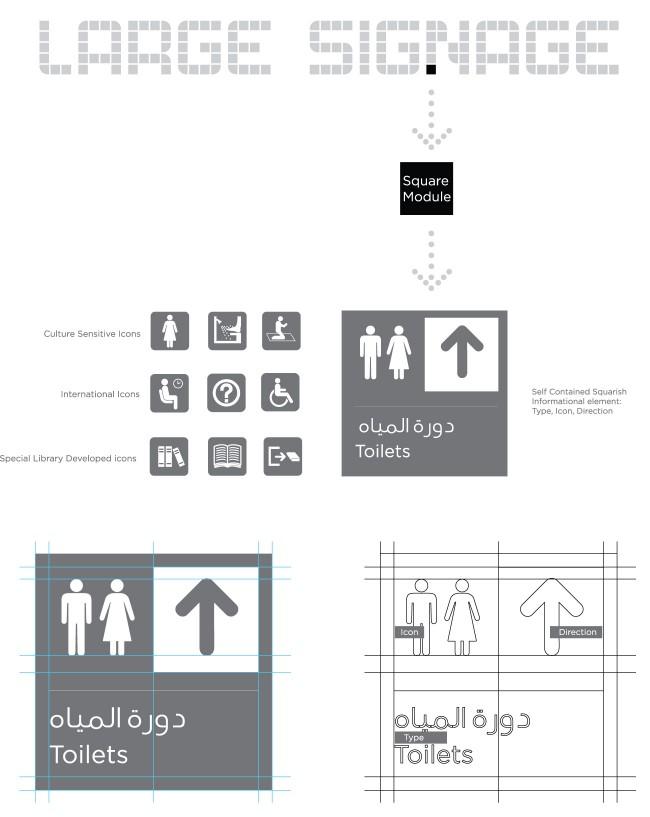 1_signage_wayfinding_arabic_design_Qatar