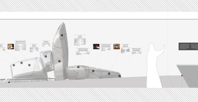 2_exhibition_design_saudi_mural_arabic_infographic
