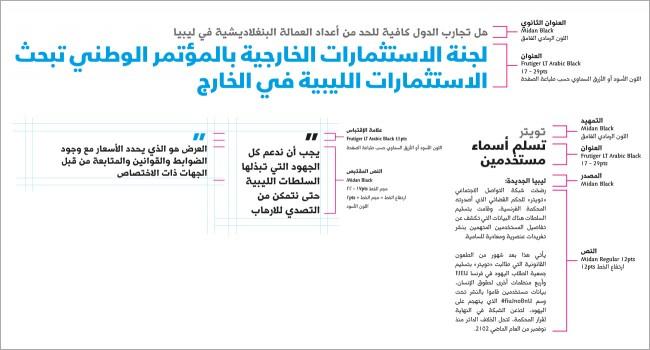3_LibyaAl-Jadida