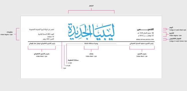 3_masthead_design_arabic_newspaper_libya